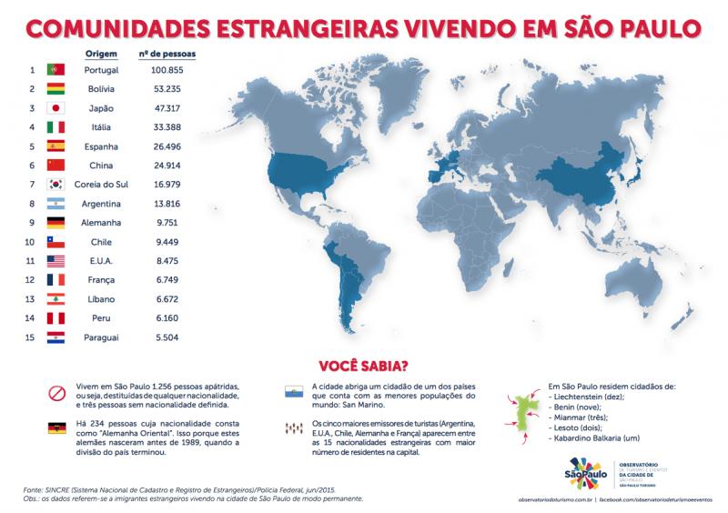 Infográfico do Sincre / Polícia Federal. Dados de jun/2015.